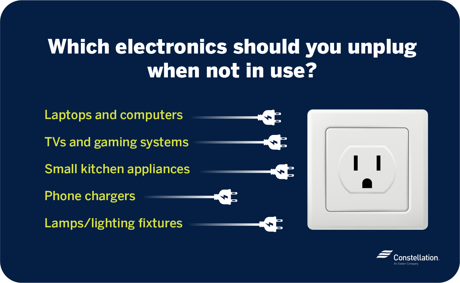 Which electronics should you unplug when not in use?